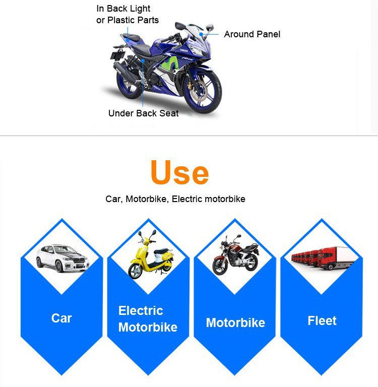 Motorcycle-tracker-factory